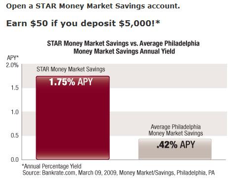 Allegiance Bank 50 Bonus And High Money Market 1 75 Apy